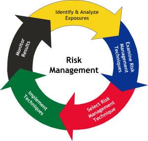risk_management_process.jpg